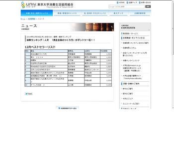 東大生協本郷書籍部ランキング人文2013年12月.jpg